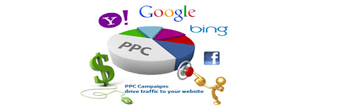 PPC Packages