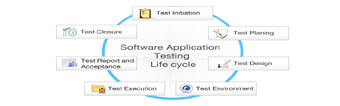 Service Provider of Web & mobile application testing